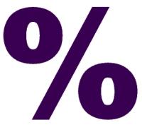 Golf is een spel van percentages